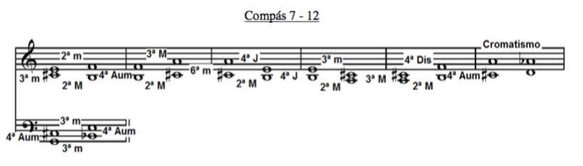 analisis-parte-a-compas-7